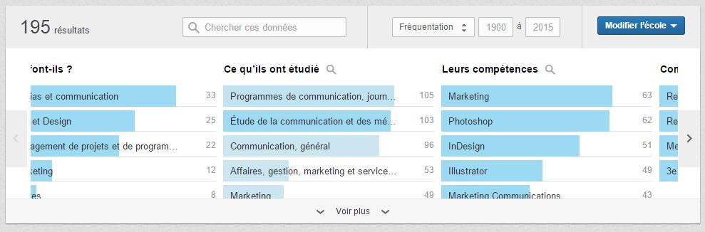 LinkedIn-recherche-anciens-élèves