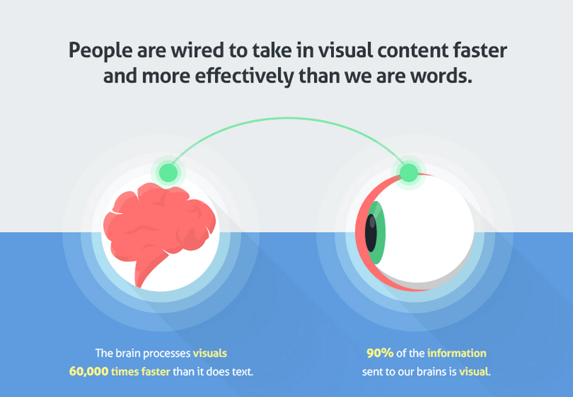 infographies-visuels-content marketing-invox
