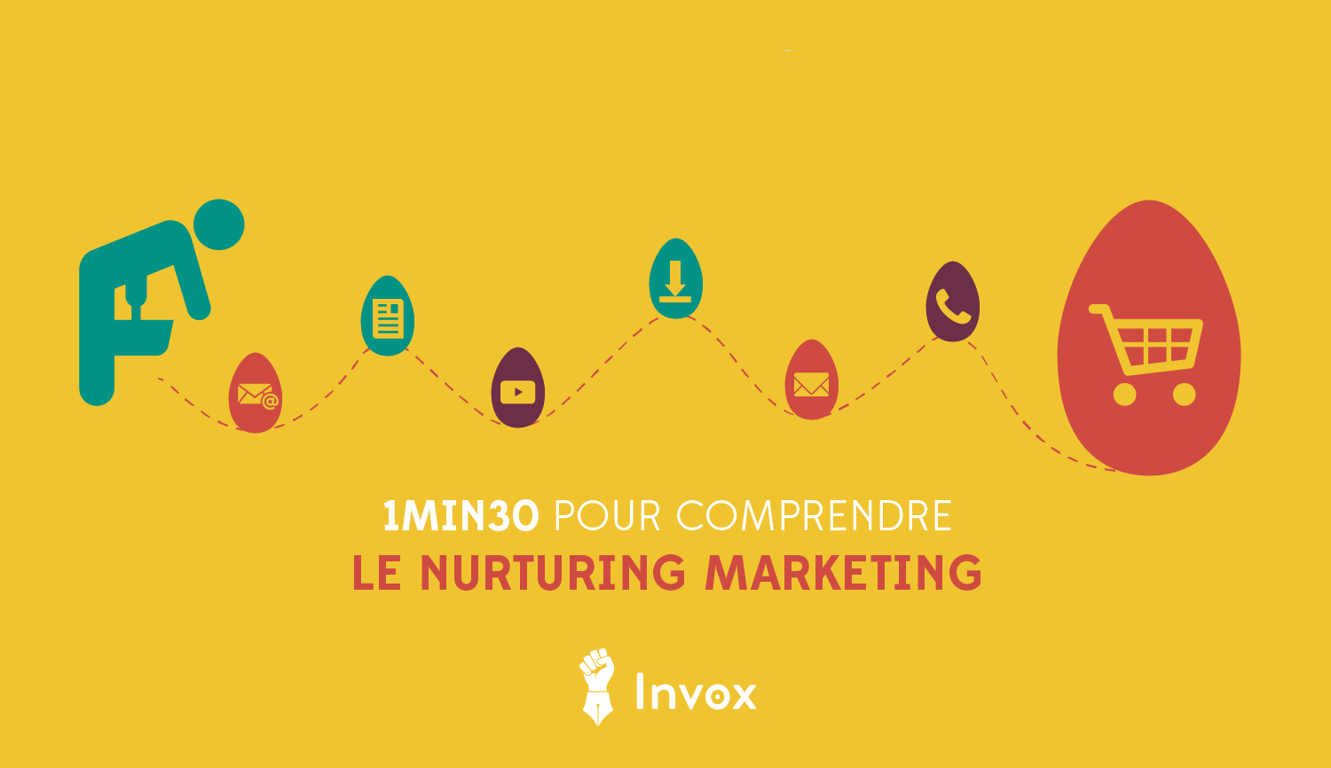 1min30-comprendre-nurturing-marketing