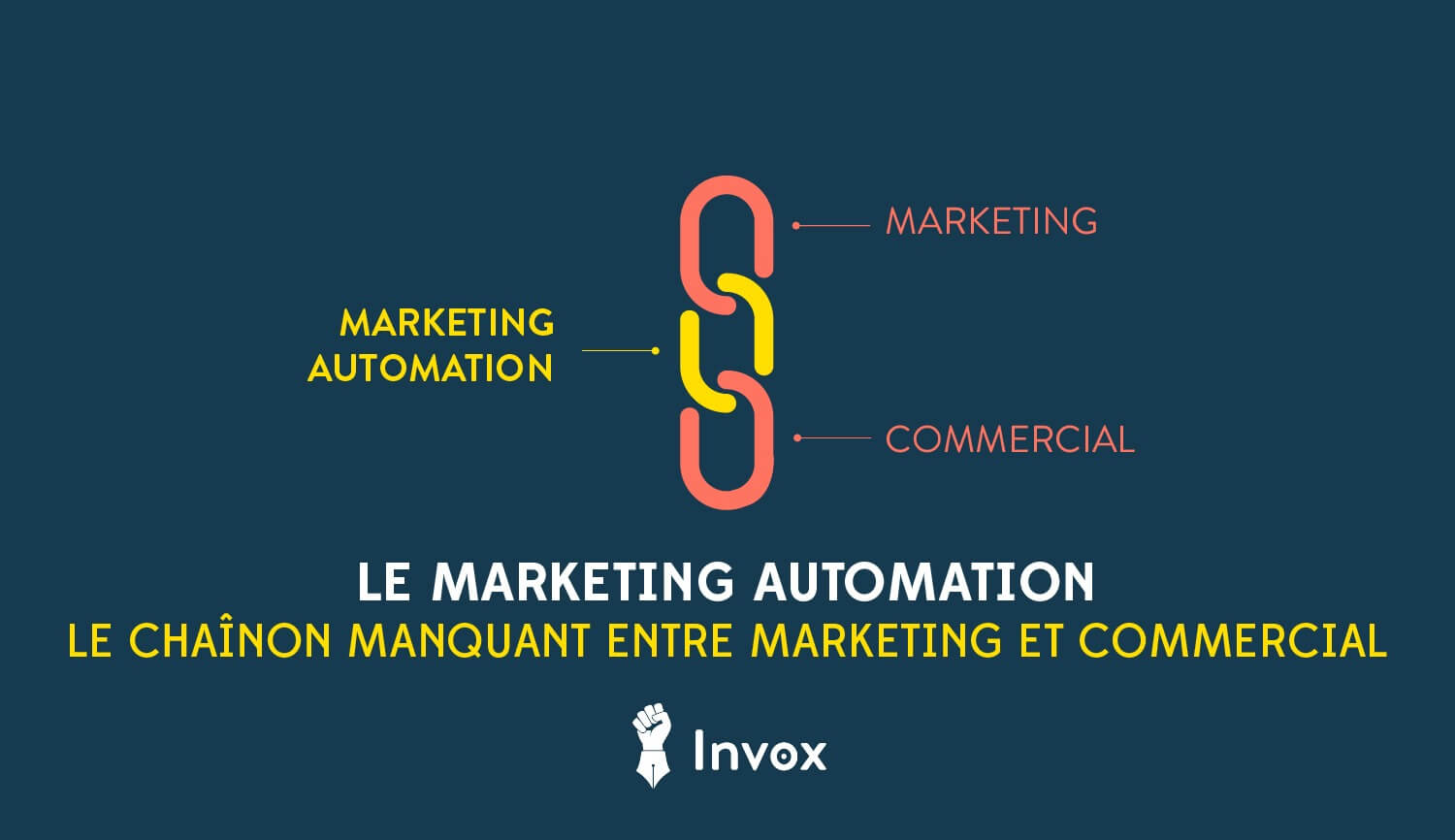 marketing-automation-infographie-invox