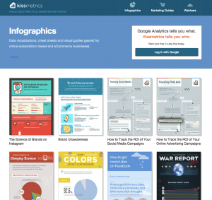 KissMetrics-Content-Marketing-004