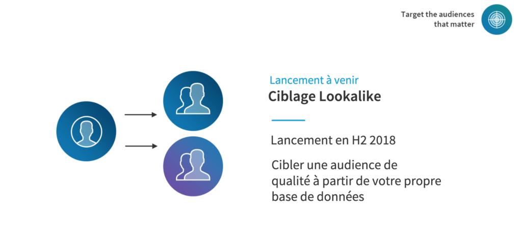 LinkedIn et la demand generation : ciblage lookalike