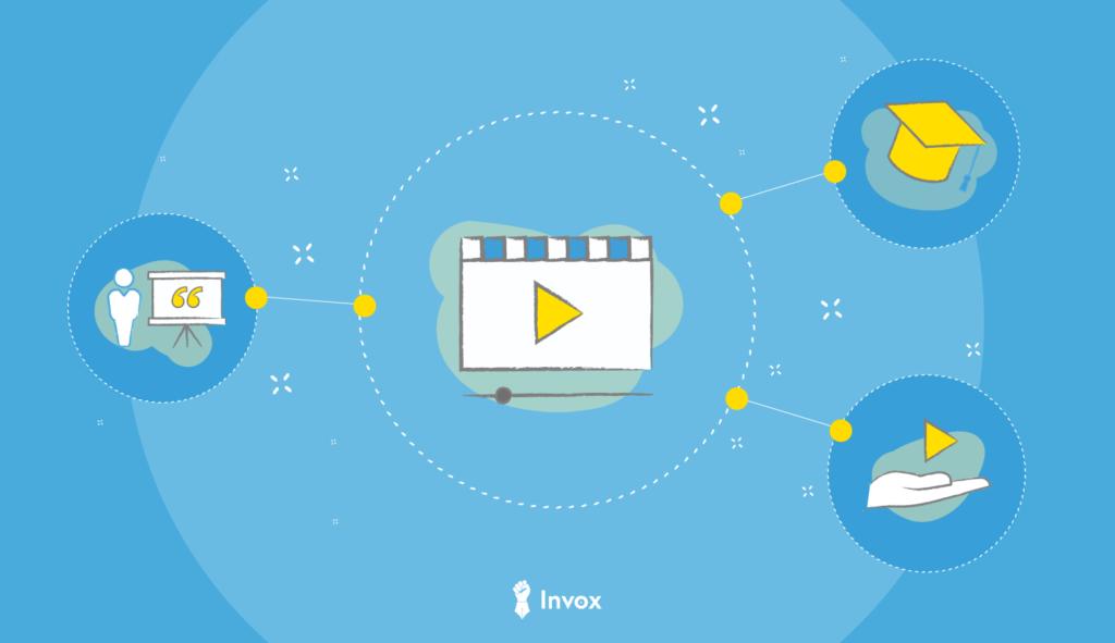 vidéo et content marketing