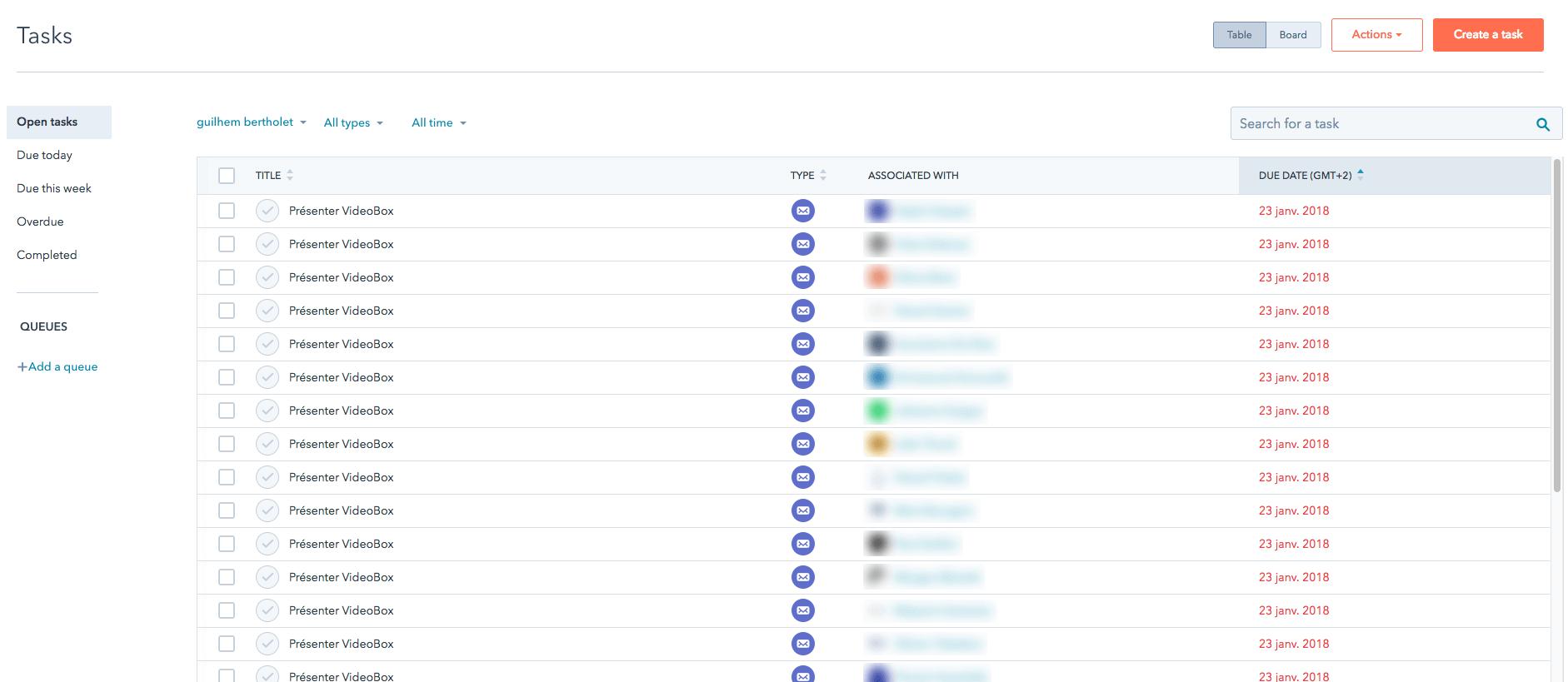 task manager HubSpot