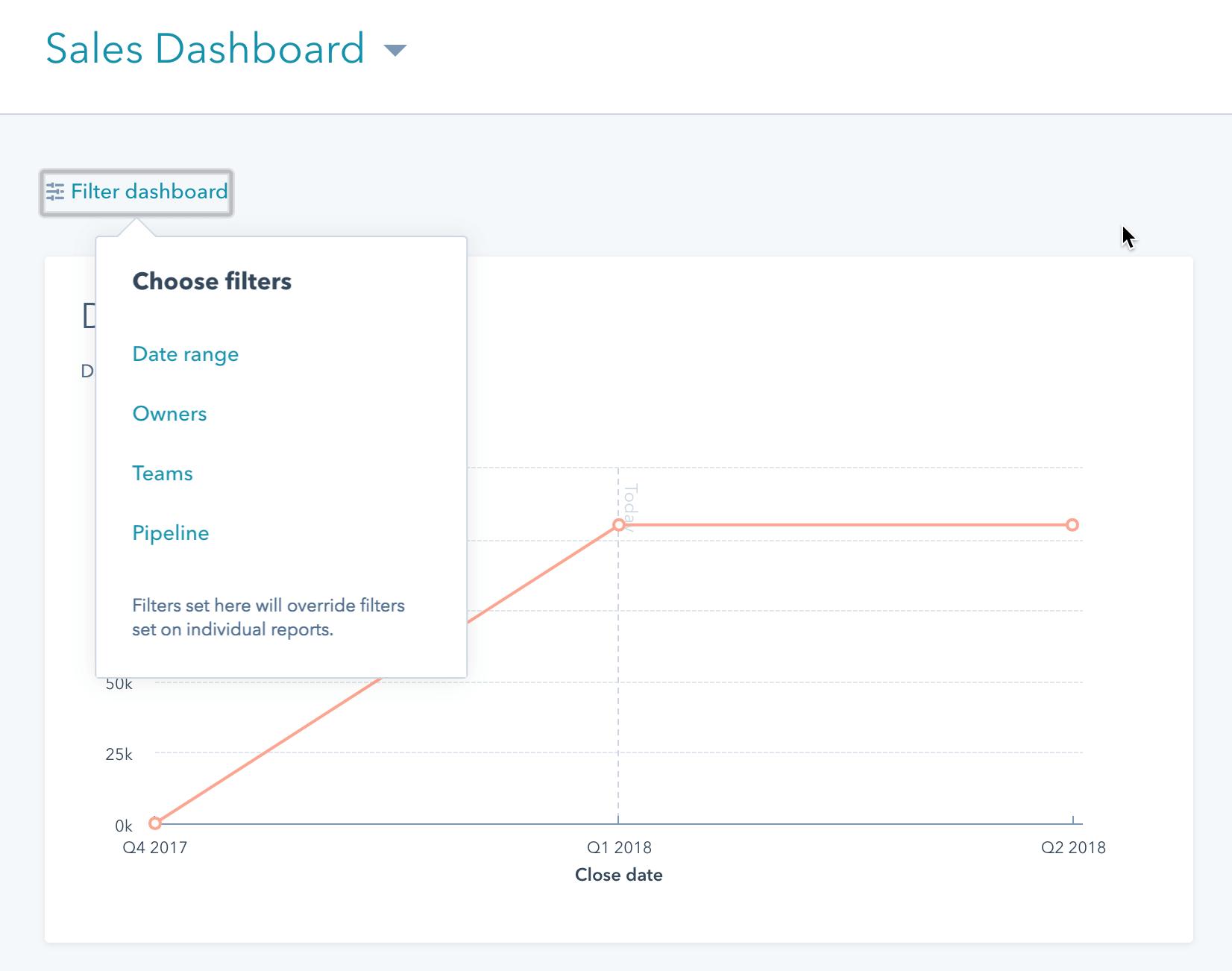 dashboard HubSpot