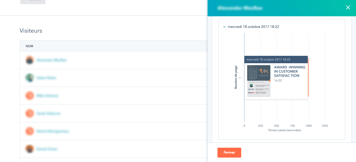 visites HubSpot documents tracking