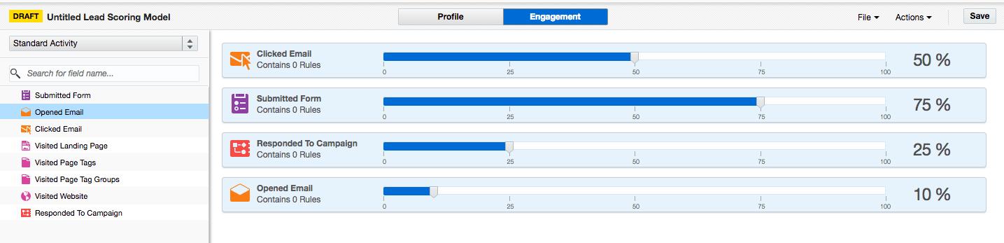 Lead scoring Eloqua : engagement