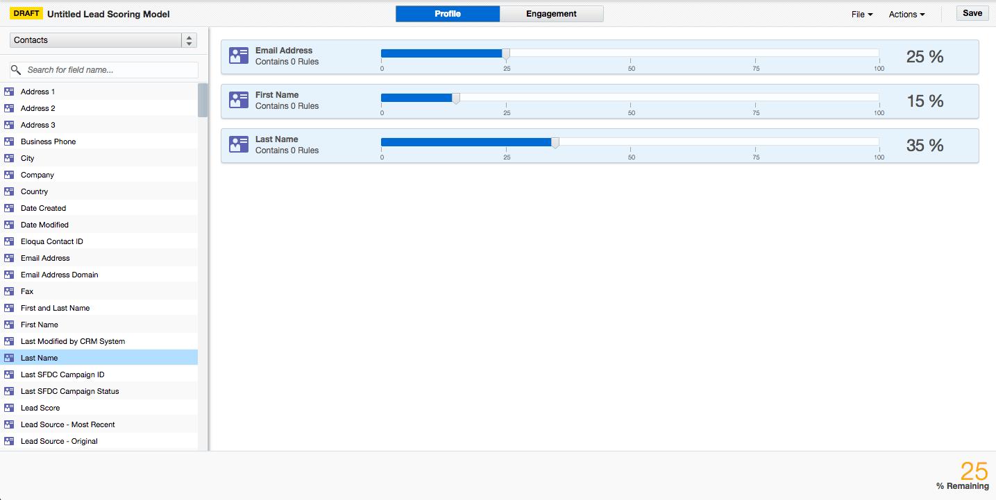 Lead scoring Eloqua : profil