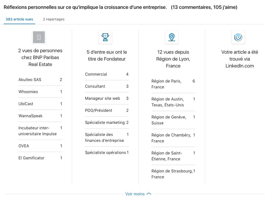 statistiques d'un article sur LinkedIn