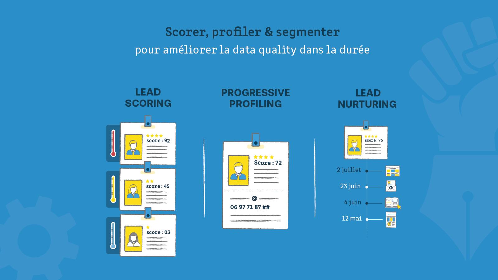 Scorer, profiler et segmenter pour améliorer la data quality
