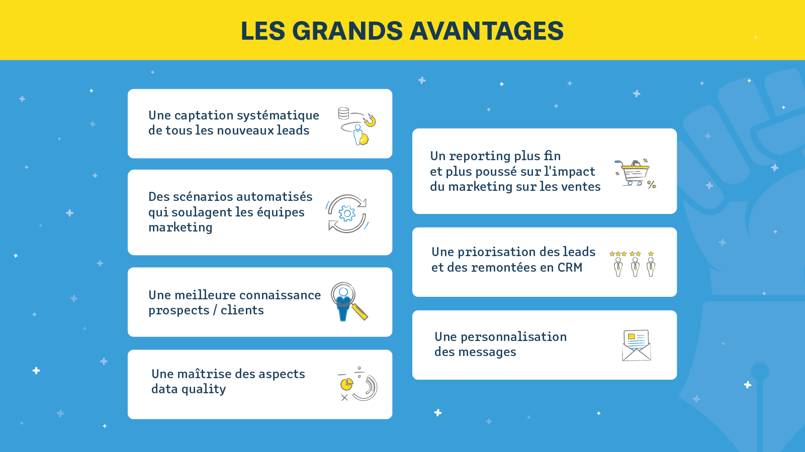 Les grands avantages du marketing automation