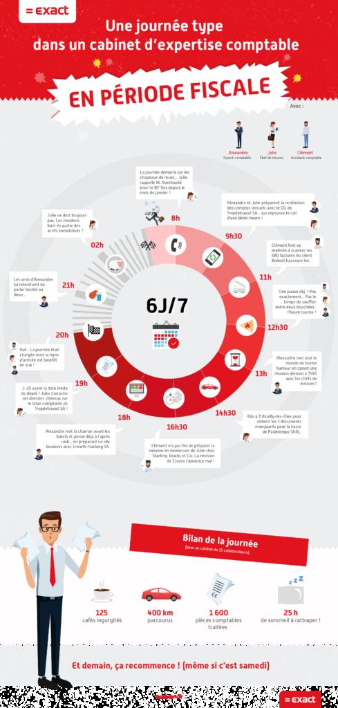 formats visuels infographie M