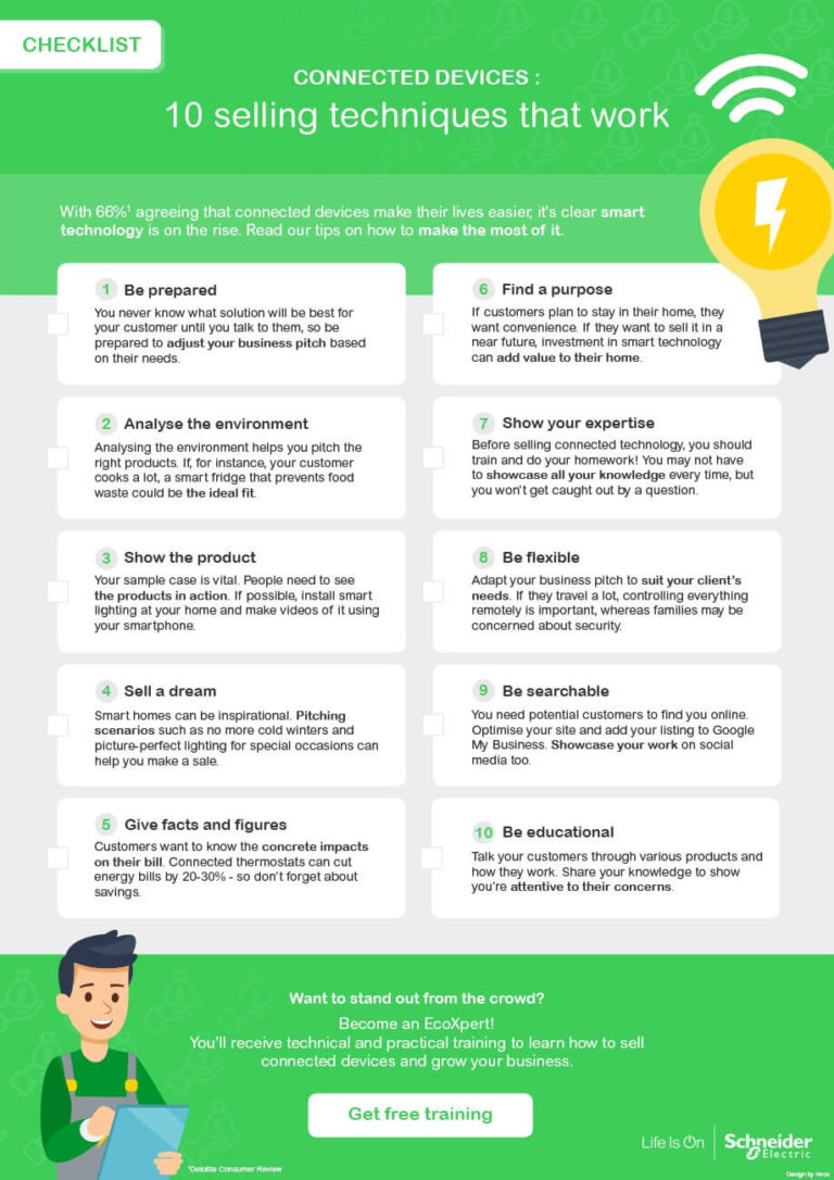 Schneider Electric – Connected devices: 10 selling techniques that work