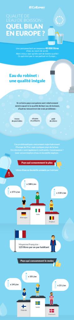 COMAP –Qualité de l'eau de boisson : quel bilan en Europe ?