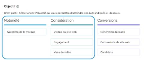 Développer sa visibilité sur LinkedIn Ads