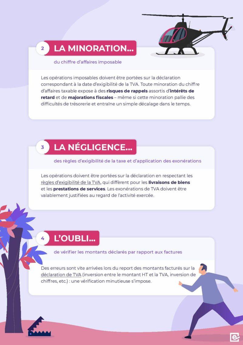 francis lefebvre e-compliance tva fiche pratique
