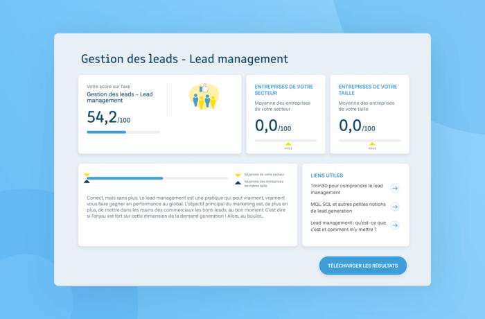 Audit Demand Generation assessment