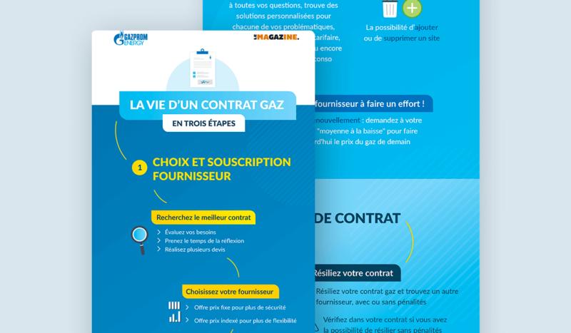 Gazprom_infographie