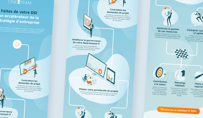 Infographie - Mockup x2