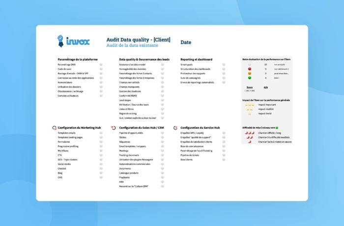 Marketing automation audit data quality