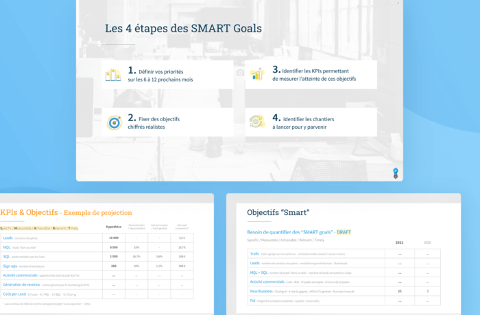 Offre smart goals