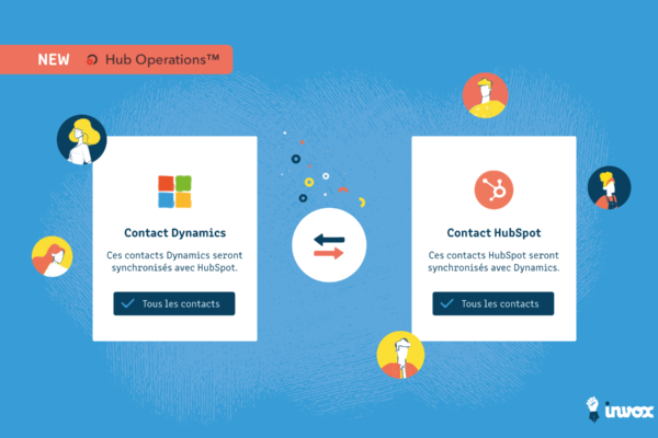 HubSpot Operations Hub : cleaning de données, gestion des synchro, RevOps & co…